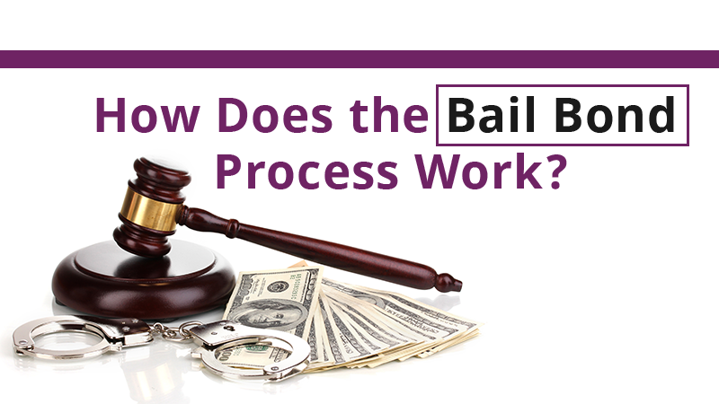 How Does the Bail Bond Process Work?
